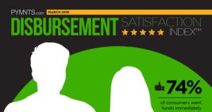 PYMNTS.com Disbursement Satisfaction Index